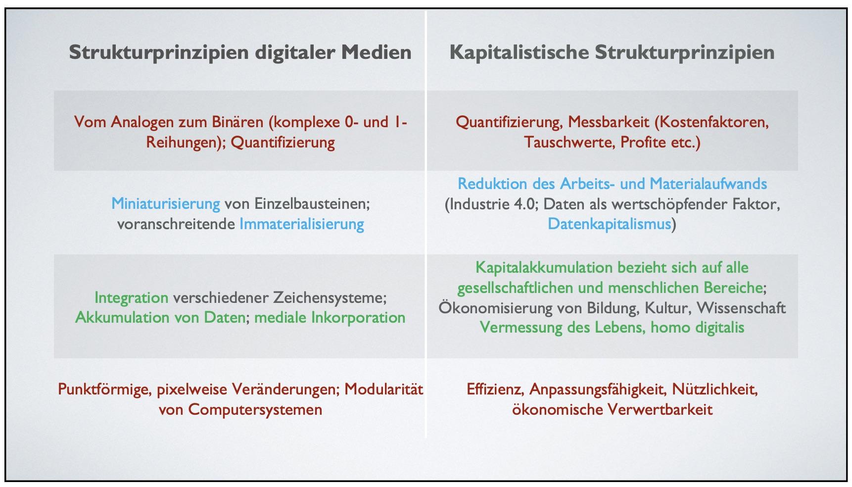 Folie aus dem Vortrag von Horst Niesyto: Macht der Internetkonzerne – Ohnmacht der Medienpädagogik? (15.03.2017, 40. Stuttgarter Tage der Medienpädagogik)